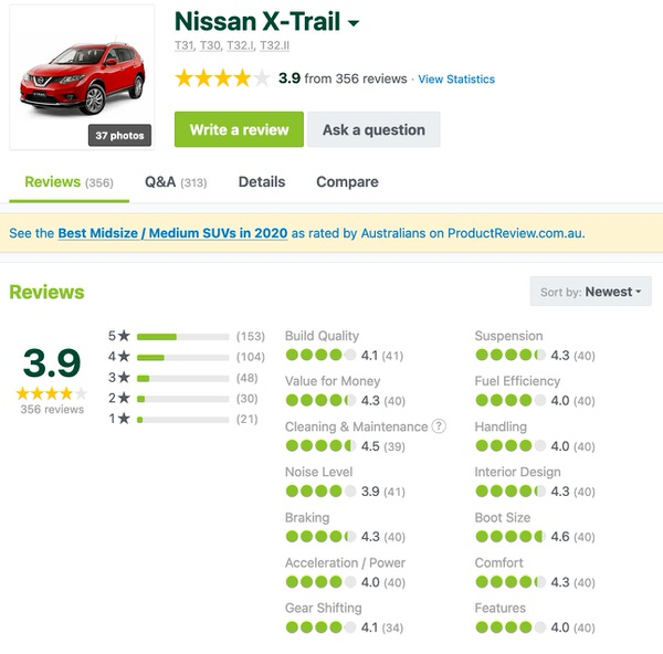 Nissan X-Trail Customer Reviews and Comments - Sydneycars