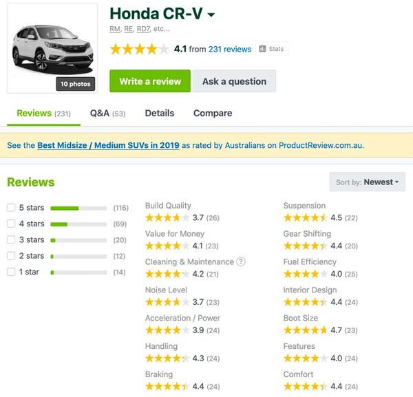Used Honda 4x4 for sale reviews online