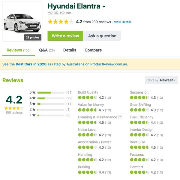 Hyundai Elantra Customer Review - Sydneycars