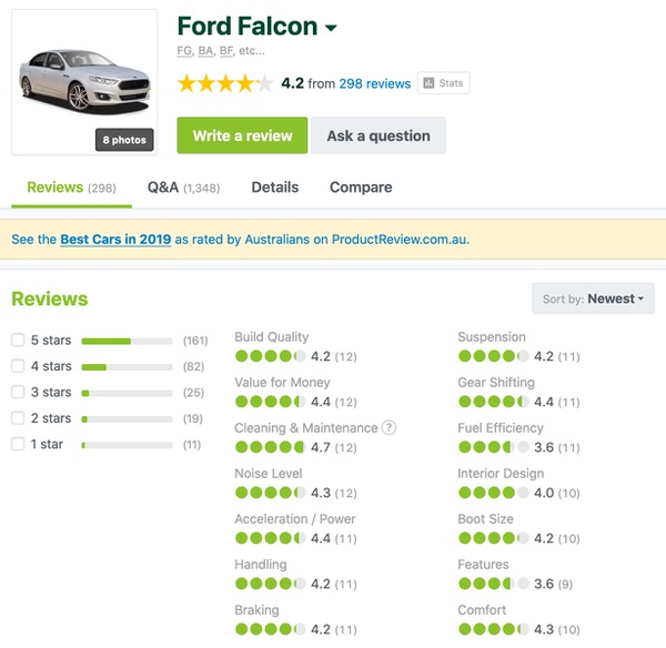 Ford_Falcon_Customer_Reviews_Sydneycars