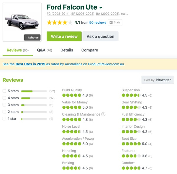 Ford_Falcon_Ute_Positive_Customer_Reviews_Sydneycars