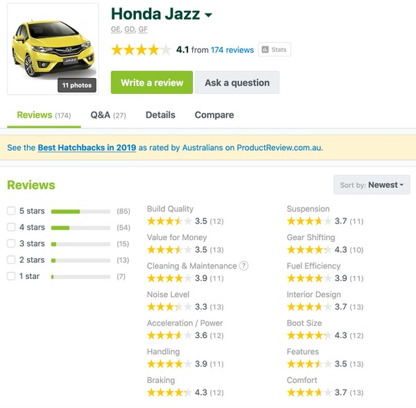 Used Honda Jazz for sale Customer Reviews