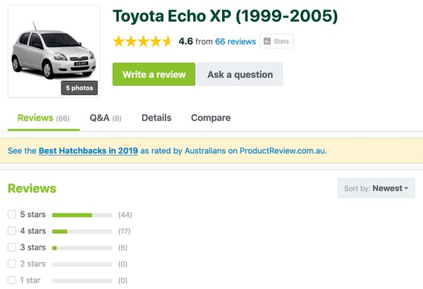 Toyota_Echo_Positive_Customer_Reviews_4.6Stars