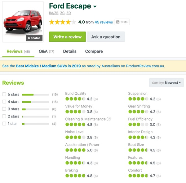 Ford Escape customer reviews - sydneycars