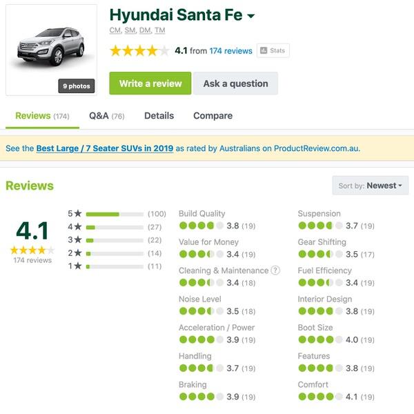 Used Hyundai Santa Fe for sale - great customer reviews