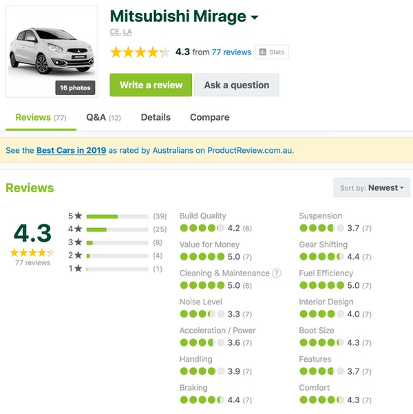 Used Mirage for sale customer reviews