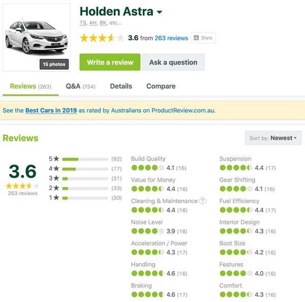 Holden Astra Customer Review - Sydneycars