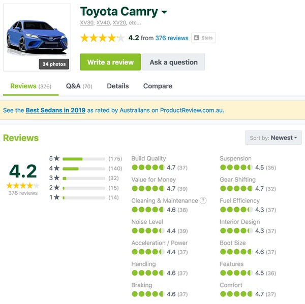Used Toyota Camry Customer Reviews - Sydney cars