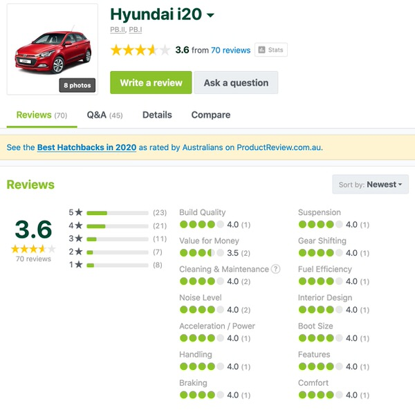 Hyundai i20 Customer Review - Sydneycars