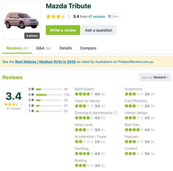 Used Mazda Tribute - Customer Reviews - Sydneycars-1