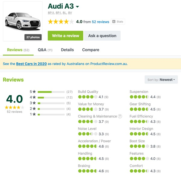Audi A3 Customer Reviews - Sydneycars