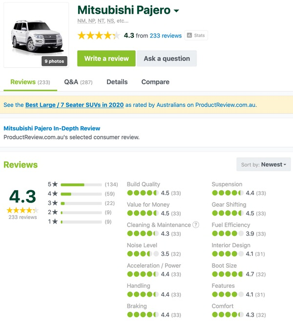 Mitsubishi Pajero Review - Customer Rating - Sydneycars