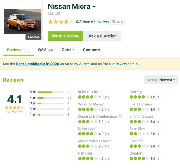 Nissan Micra Customer Reviews - Sydneycars