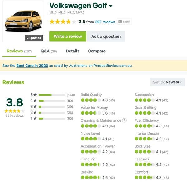 Used Golf Customer Reviews - Sydneycars