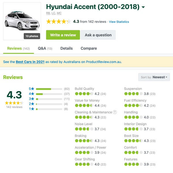 Hyundai Accent for sale - Customer Reviews and comments - Sydneycars