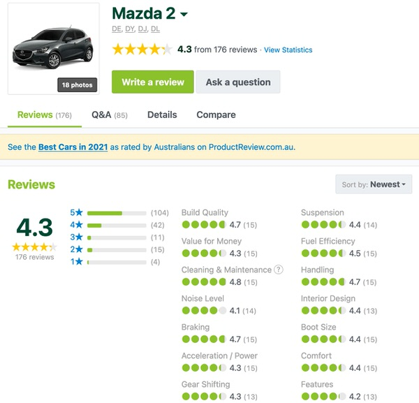 Mazda 2 for sale Customer Reviews and Feedback - Sydneycars