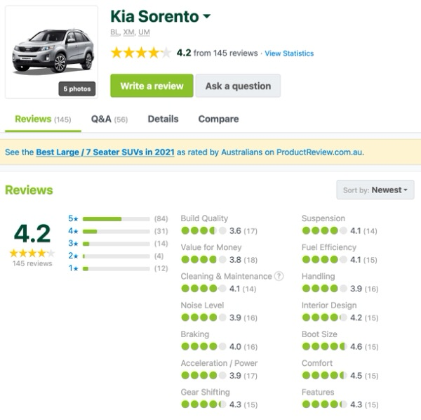 Kia Sorento Customer Reviews and Comments - Sydneycars