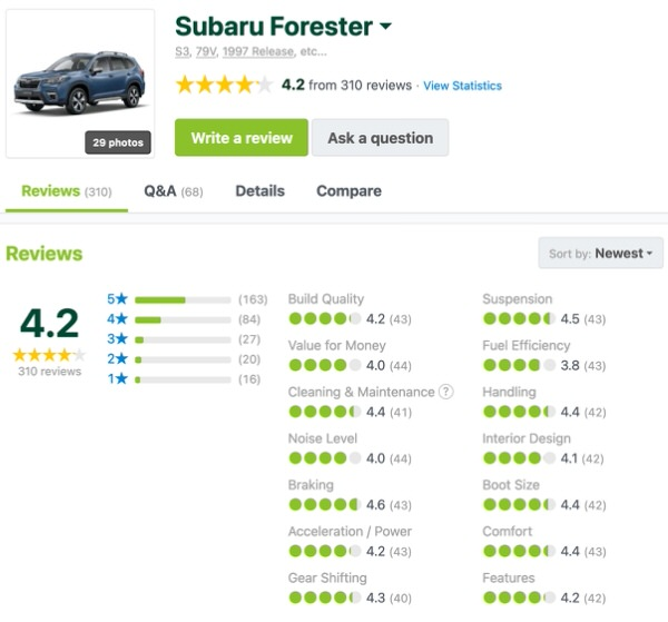 Subaru Forester 4x4 - Customer Reviews and Ratings - Sydneycars